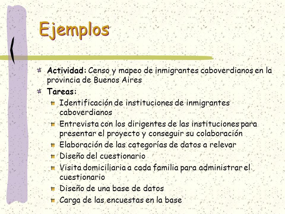 Actividad: Censo y mapeo de inmigrantes caboverdianos en la provincia de Buenos Aires Tareas: Identificación de instituciones de inmigrantes caboverdi