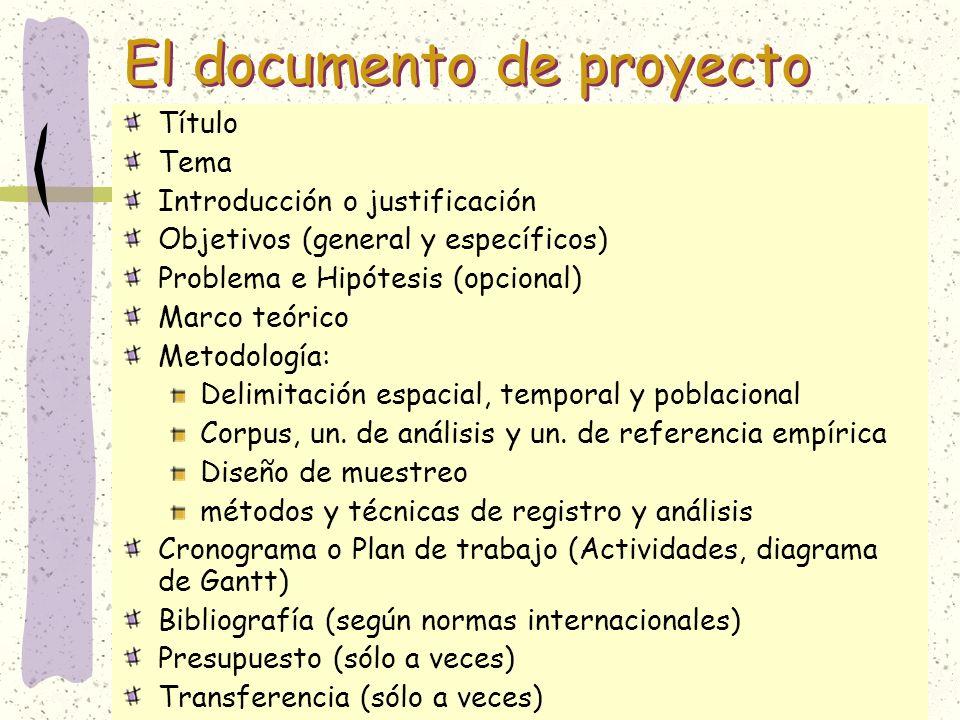 El documento de proyecto Título Tema Introducción o justificación Objetivos (general y específicos) Problema e Hipótesis (opcional) Marco teórico Meto