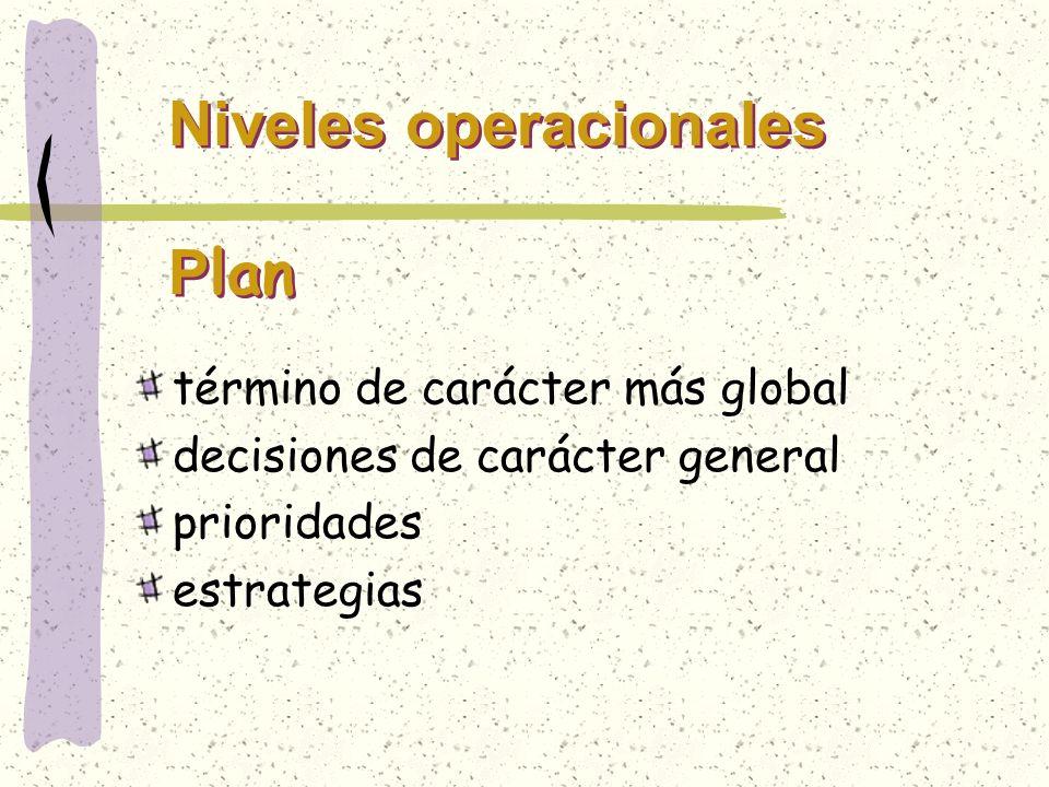 Niveles operacionales P lan término de carácter más global decisiones de carácter general prioridades estrategias