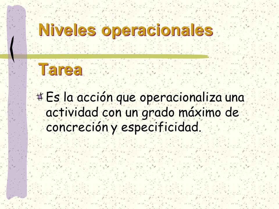 Niveles operacionales