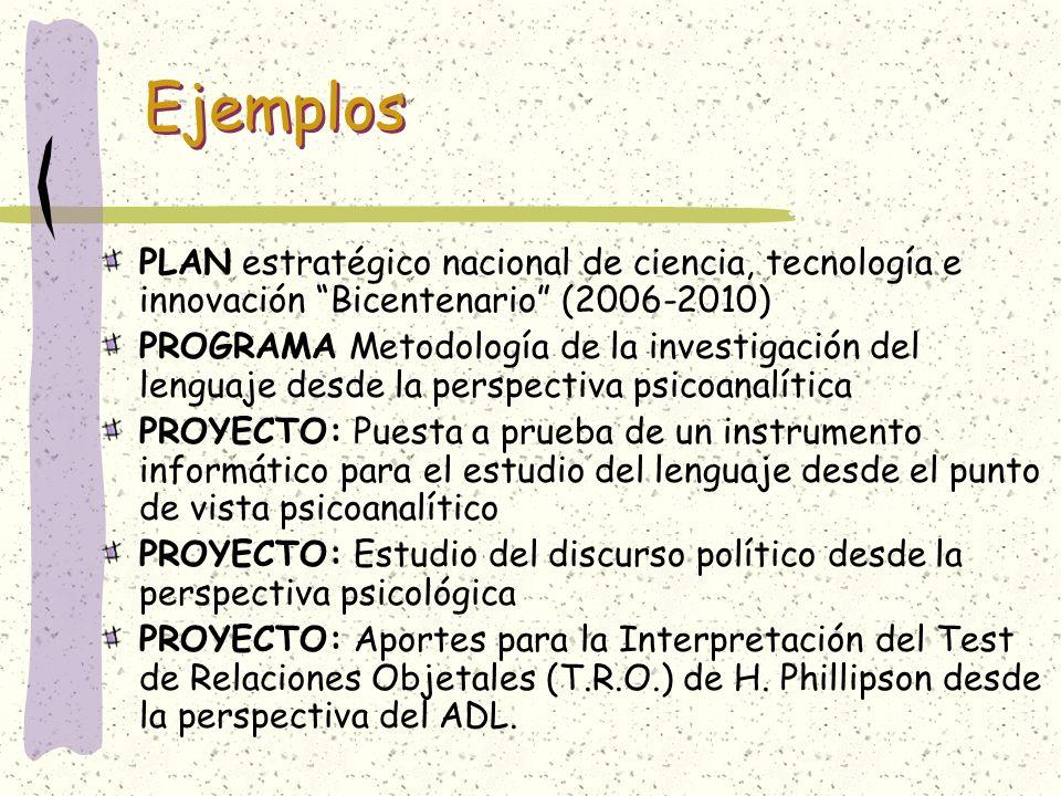 Ejemplos PLAN estratégico nacional de ciencia, tecnología e innovación Bicentenario (2006-2010) PROGRAMA Metodología de la investigación del lenguaje