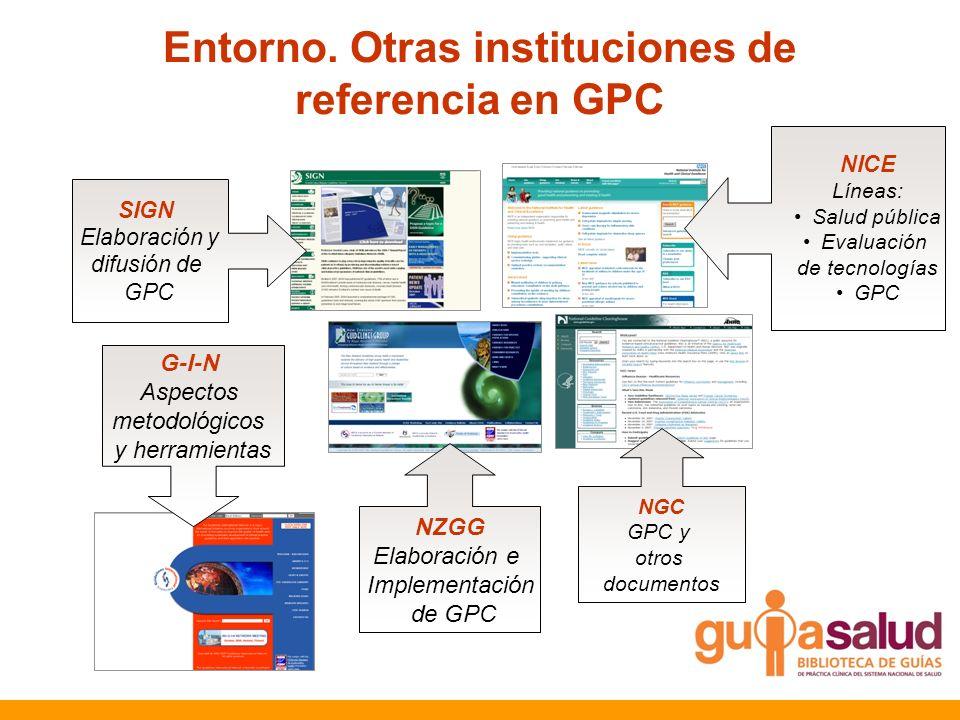 Entorno. Otras instituciones de referencia en GPC NZGG Elaboración e Implementación de GPC SIGN Elaboración y difusión de GPC NGC GPC y otros document