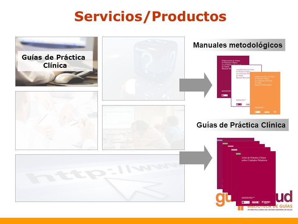 Servicios/Productos Guías de Práctica Clínica Manuales metodológicos Guías de Práctica Clínica