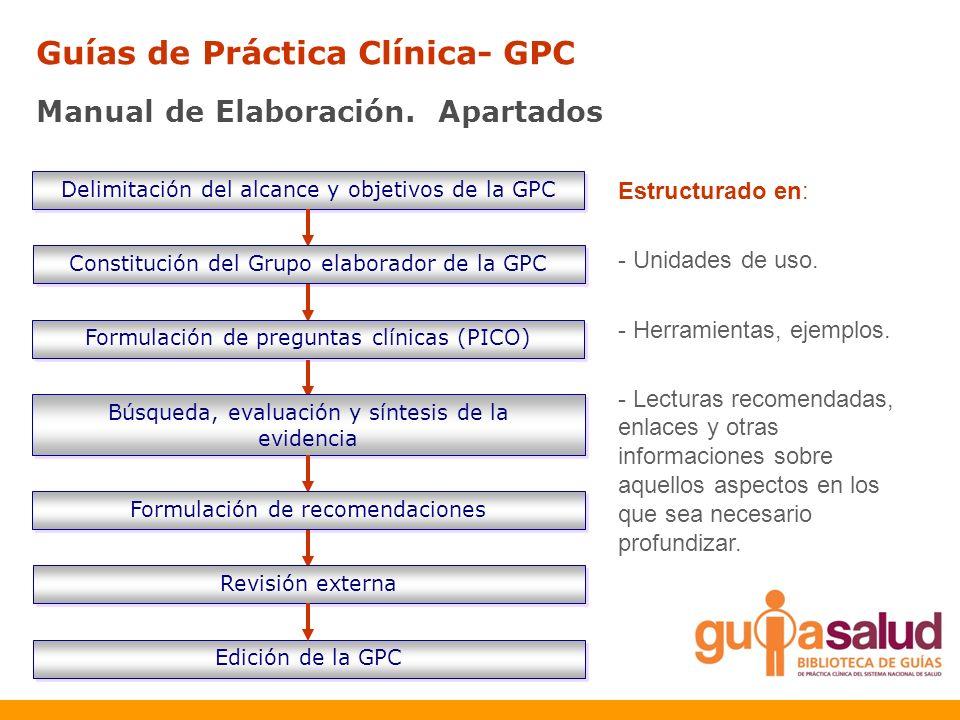Edición de la GPC Delimitación del alcance y objetivos de la GPC Constitución del Grupo elaborador de la GPC Formulación de preguntas clínicas (PICO)
