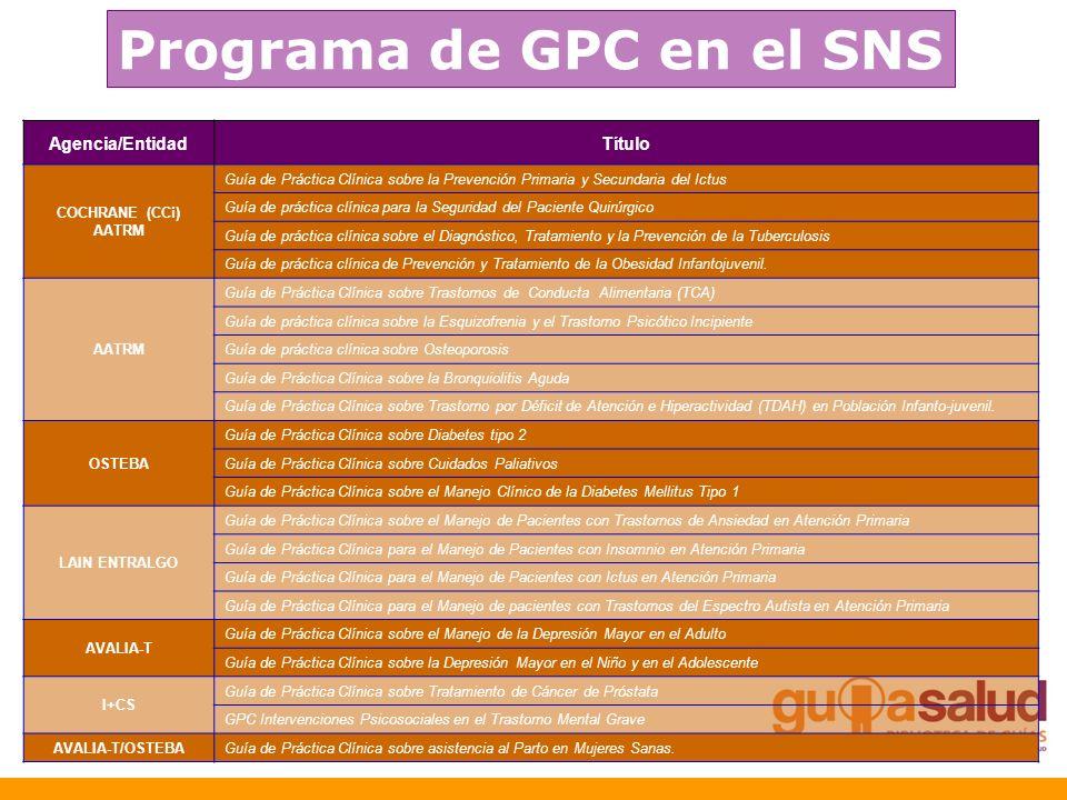 Programa de GPC en el SNS Agencia/EntidadTítulo COCHRANE (CCi) AATRM Guía de Práctica Clínica sobre la Prevención Primaria y Secundaria del Ictus Guía