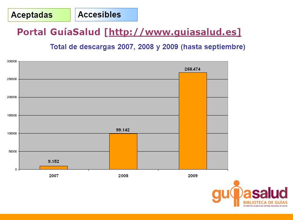Total de descargas 2007, 2008 y 2009 (hasta septiembre) Portal GuíaSalud [http://www.guiasalud.es] Aceptadas Accesibles