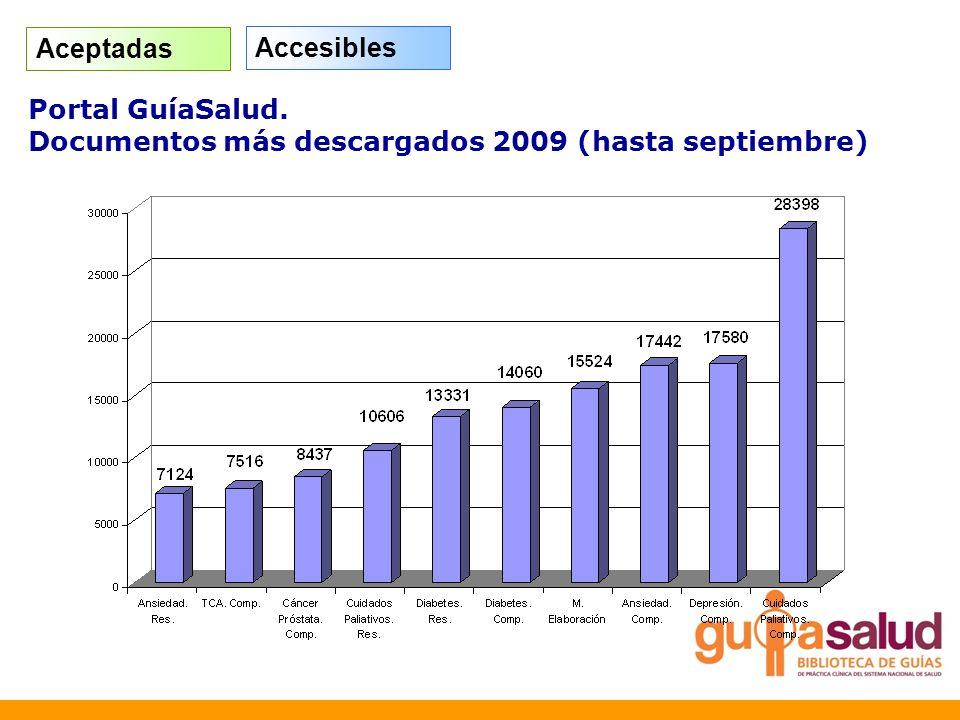 Portal GuíaSalud. Documentos más descargados 2009 (hasta septiembre) Aceptadas Accesibles