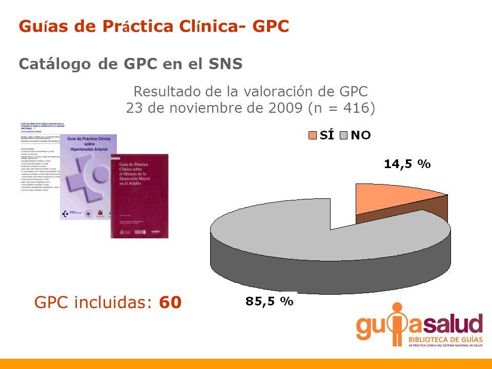 Resultado de la valoración de GPC 23 de noviembre de 2009 (n = 416) GPC incluidas: 60 Gu í as de Pr á ctica Cl í nica- GPC Catálogo de GPC en el SNS