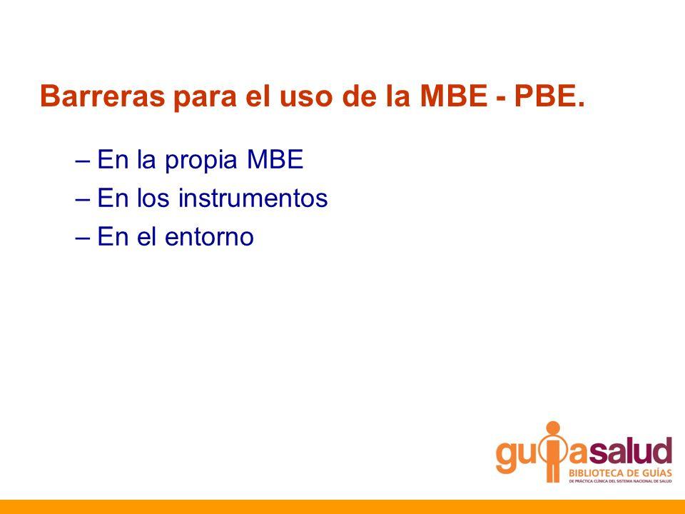–En la propia MBE –En los instrumentos –En el entorno Barreras para el uso de la MBE - PBE.