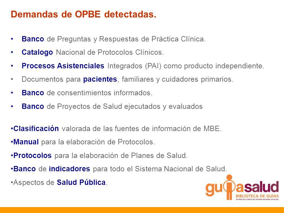 Banco de Preguntas y Respuestas de Práctica Clínica. Catalogo Nacional de Protocolos Clínicos. Procesos Asistenciales Integrados (PAI) como producto i