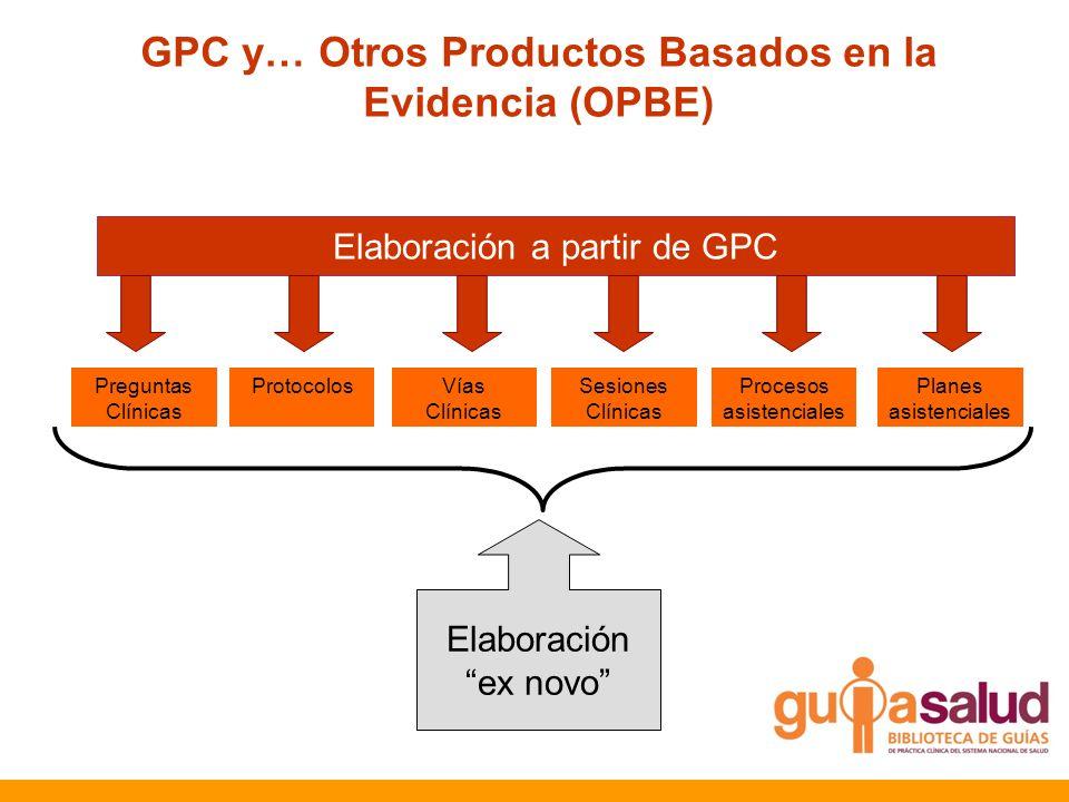 GPC y… Otros Productos Basados en la Evidencia (OPBE) Elaboración ex novo Elaboración a partir de GPC Preguntas Clínicas ProtocolosVías Clínicas Sesio