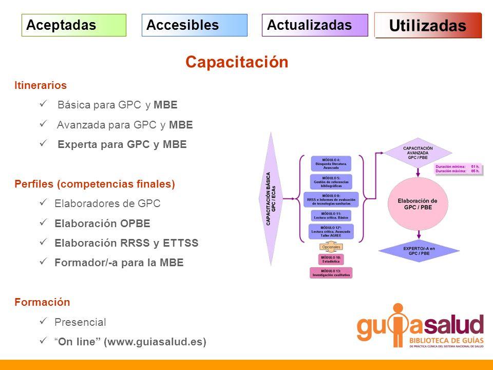 Itinerarios Básica para GPC y MBE Avanzada para GPC y MBE Experta para GPC y MBE Perfiles (competencias finales) Elaboradores de GPC Elaboración OPBE