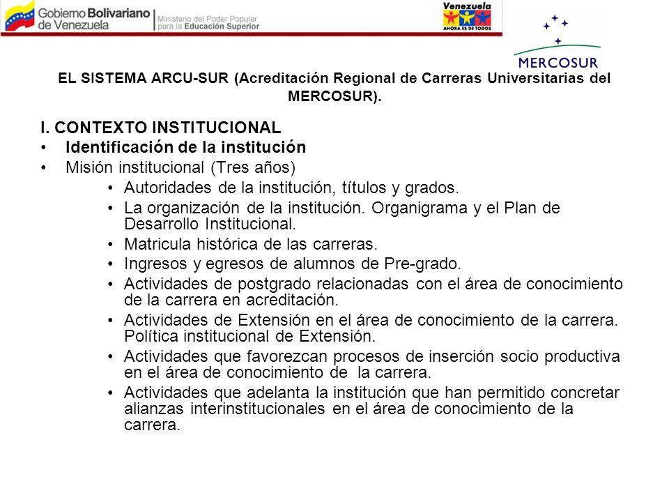 EL SISTEMA ARCU-SUR (Acreditación Regional de Carreras Universitarias del MERCOSUR). I. CONTEXTO INSTITUCIONAL Identificación de la institución Misión