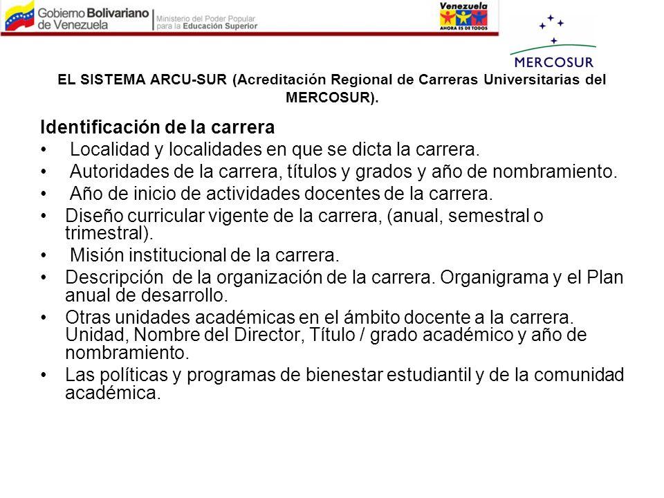 EL SISTEMA ARCU-SUR (Acreditación Regional de Carreras Universitarias del MERCOSUR). Identificación de la carrera Localidad y localidades en que se di