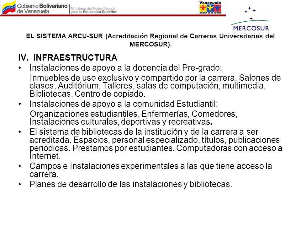 EL SISTEMA ARCU-SUR (Acreditación Regional de Carreras Universitarias del MERCOSUR). IV. INFRAESTRUCTURA Instalaciones de apoyo a la docencia del Pre-