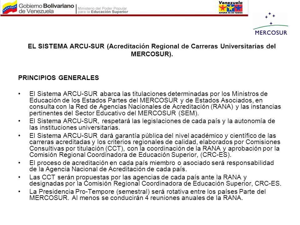 EL SISTEMA ARCU-SUR (Acreditación Regional de Carreras Universitarias del MERCOSUR). PRINCIPIOS GENERALES El Sistema ARCU-SUR abarca las titulaciones