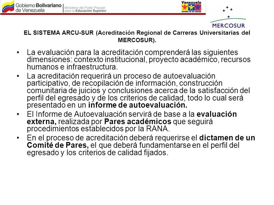 EL SISTEMA ARCU-SUR (Acreditación Regional de Carreras Universitarias del MERCOSUR). La evaluación para la acreditación comprenderá las siguientes dim