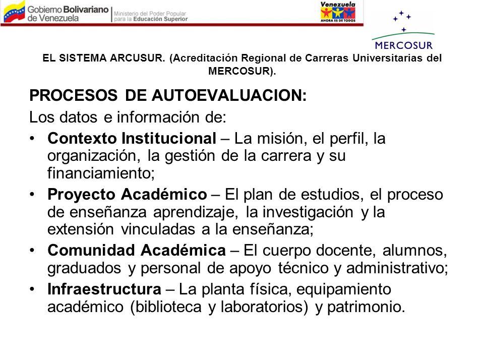 EL SISTEMA ARCUSUR. (Acreditación Regional de Carreras Universitarias del MERCOSUR). PROCESOS DE AUTOEVALUACION: Los datos e información de: Contexto