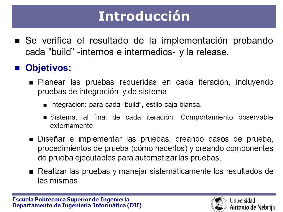 Escuela Politécnica Superior de Ingeniería Departamento de Ingeniería Informática (DII) Introducción Se verifica el resultado de la implementación pro