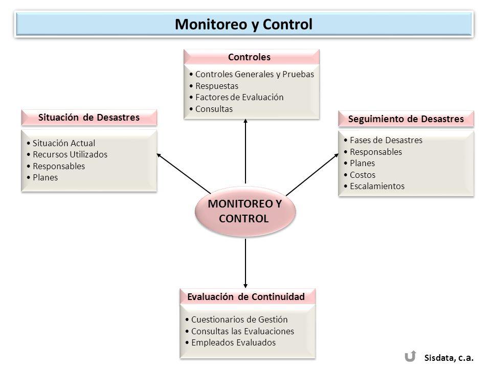 Sisdata, c.a. MONITOREO Y CONTROL MONITOREO Y CONTROL Situación de Desastres Situación Actual Recursos Utilizados Responsables Planes Situación Actual