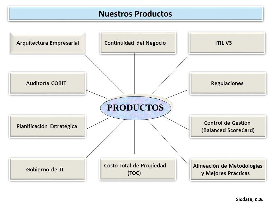 PRODUCTOS Sisdata, c.a. Arquitectura Empresarial ITIL V3 Continuidad del Negocio Auditoría COBIT Regulaciones Planificación Estratégica Control de Ges