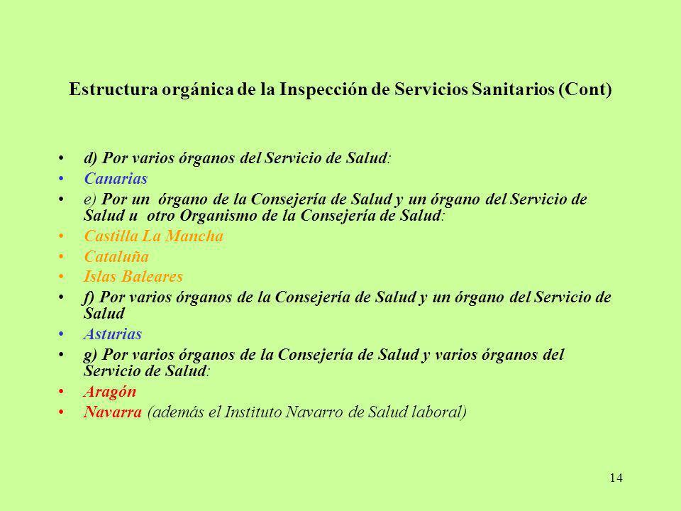 14 Estructura orgánica de la Inspección de Servicios Sanitarios (Cont) d) Por varios órganos del Servicio de Salud: Canarias e) Por un órgano de la Co