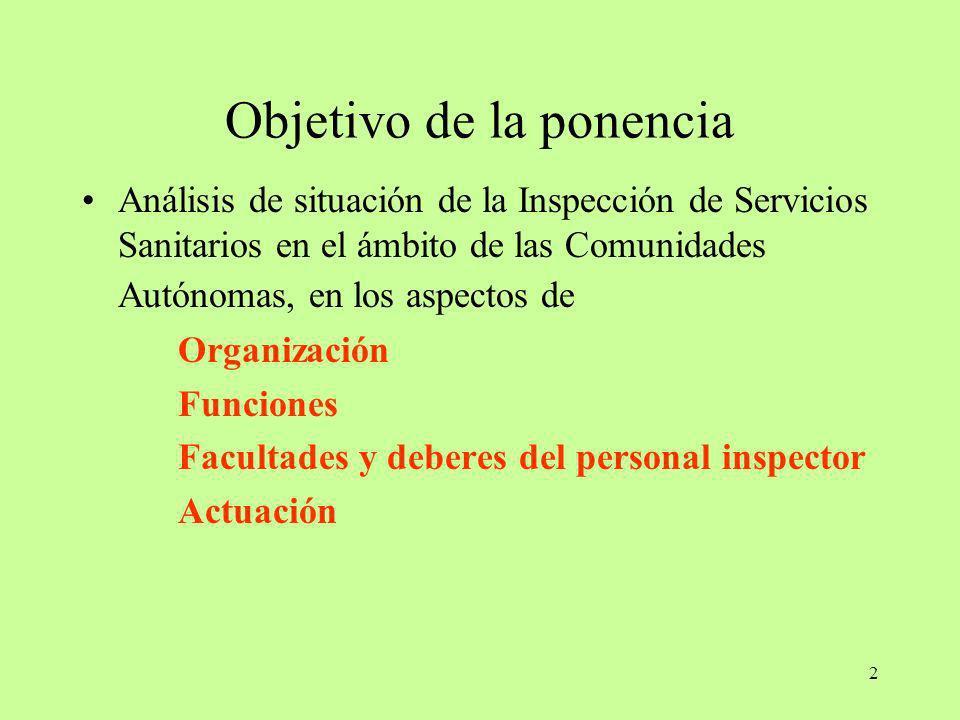 2 Objetivo de la ponencia Análisis de situación de la Inspección de Servicios Sanitarios en el ámbito de las Comunidades Autónomas, en los aspectos de