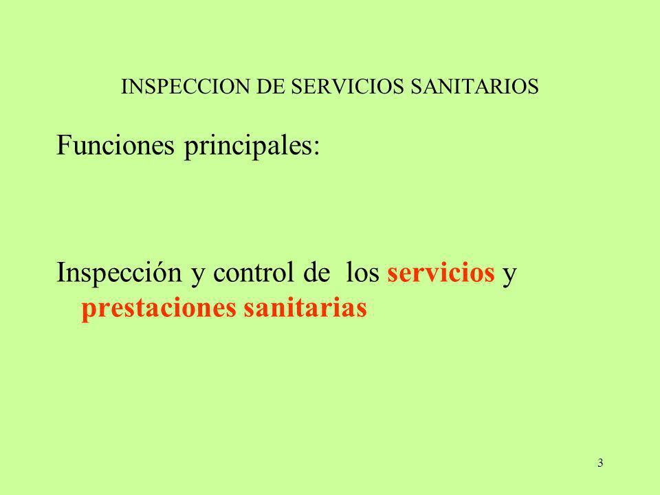 24 Facultades del personal inspector y subinspector durante las visitas de inspección Art.