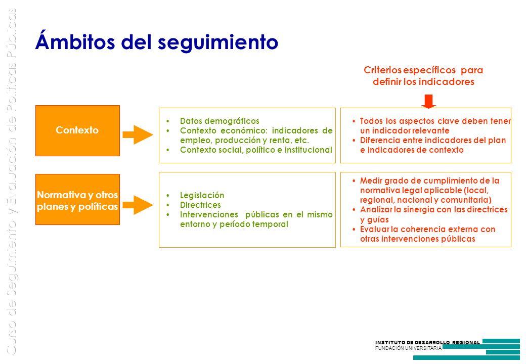INSTITUTO DE DESARROLLO REGIONAL FUNDACIÓN UNIVERSITARIA Contexto Datos demográficos Contexto económico: indicadores de empleo, producción y renta, etc.