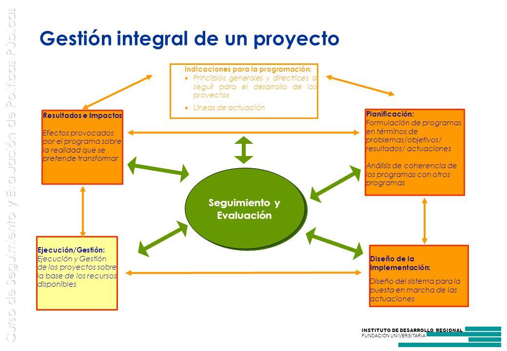 INSTITUTO DE DESARROLLO REGIONAL FUNDACIÓN UNIVERSITARIA Indicaciones para la programación : Principios generales y directrices a seguir para el desarrollo de los proyectos Líneas de actuación Seguimiento y Evaluación Planificación: Formulación de programas en términos de problemas/objetivos/ resultados/ actuaciones Análisis de coherencia de los programas con otros programas Diseño de la Implementación: Diseño del sistema para la puesta en marcha de las actuaciones Ejecución/Gestión: Ejecución y Gestión de los proyectos sobre la base de los recursos disponibles Resultados e Impactos Efectos provocados por el programa sobre la realidad que se pretende transformar Gestión integral de un proyecto