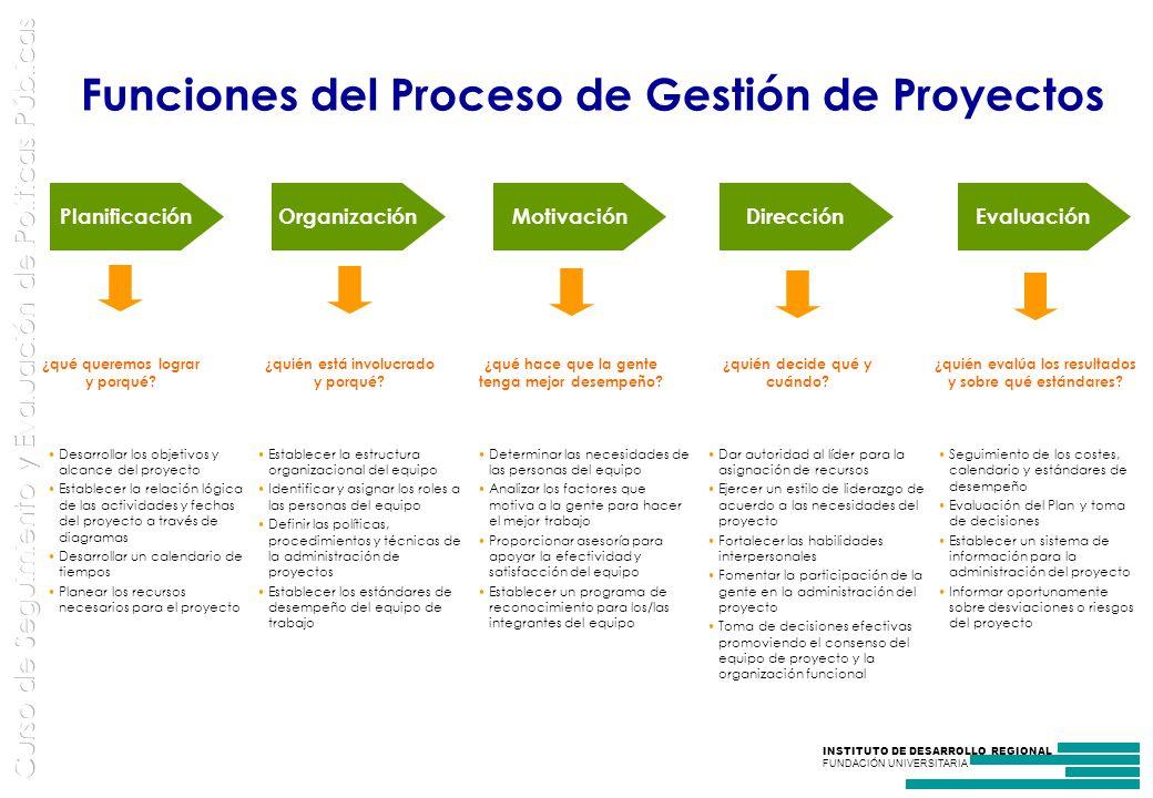 INSTITUTO DE DESARROLLO REGIONAL FUNDACIÓN UNIVERSITARIA Miden la ejecución física y financiera de las distintas medidas que encuadran los programas.