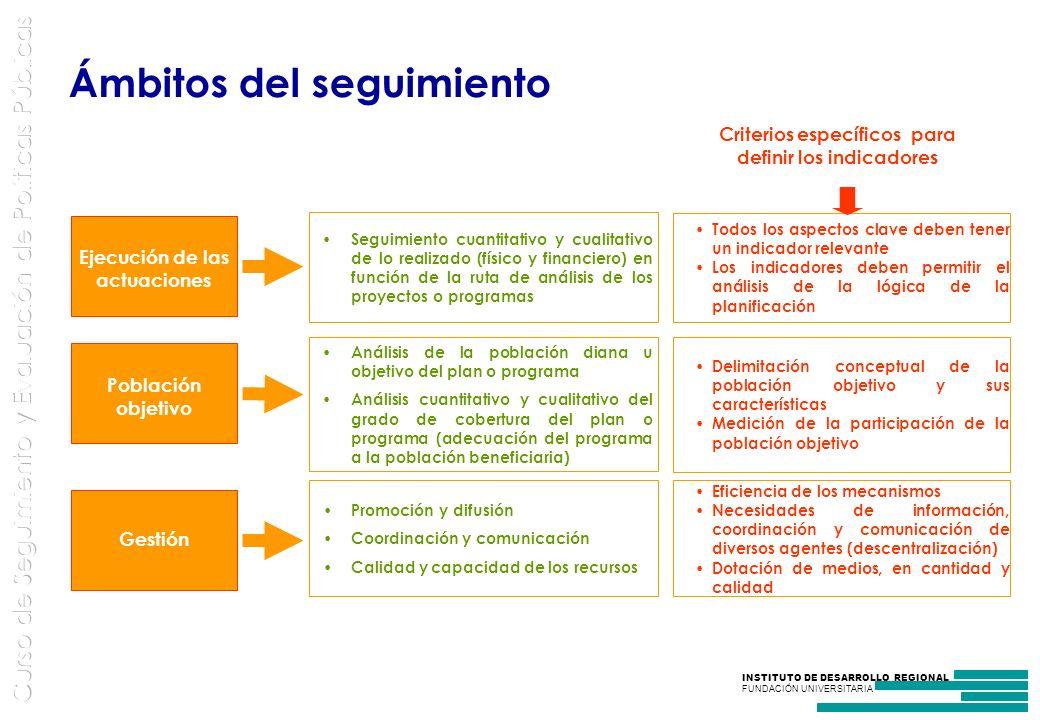 INSTITUTO DE DESARROLLO REGIONAL FUNDACIÓN UNIVERSITARIA Población objetivo Análisis de la población diana u objetivo del plan o programa Análisis cuantitativo y cualitativo del grado de cobertura del plan o programa (adecuación del programa a la población beneficiaria) Ámbitos del seguimiento Ejecución de las actuaciones Seguimiento cuantitativo y cualitativo de lo realizado (físico y financiero) en función de la ruta de análisis de los proyectos o programas Gestión Promoción y difusión Coordinación y comunicación Calidad y capacidad de los recursos Delimitación conceptual de la población objetivo y sus características Medición de la participación de la población objetivo Todos los aspectos clave deben tener un indicador relevante Los indicadores deben permitir el análisis de la lógica de la planificación Eficiencia de los mecanismos Necesidades de información, coordinación y comunicación de diversos agentes (descentralización) Dotación de medios, en cantidad y calidad Criterios específicos para definir los indicadores