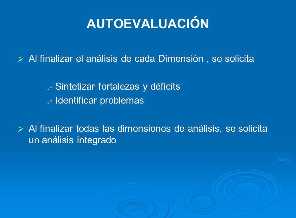 AUTOEVALUACIÓN Al finalizar el análisis de cada Dimensión, se solicita.- Sintetizar fortalezas y déficits.- Identificar problemas Al finalizar todas las dimensiones de análisis, se solicita un análisis integrado