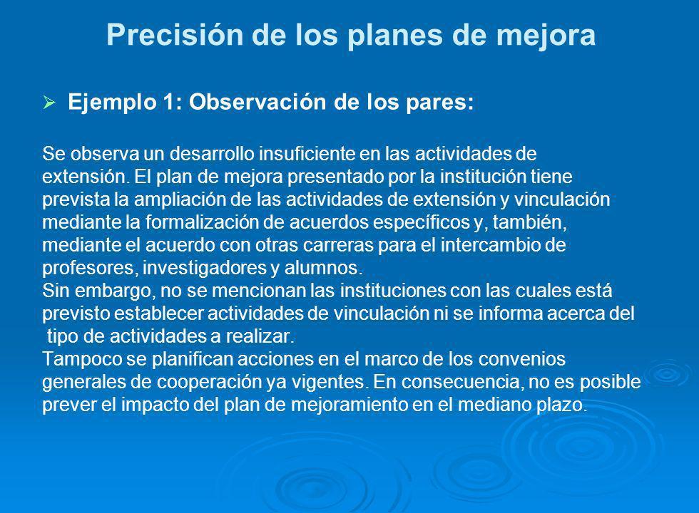 Precisión de los planes de mejora Ejemplo 1: Observación de los pares: Se observa un desarrollo insuficiente en las actividades de extensión.