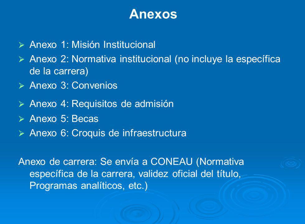 Anexos Anexo 1: Misión Institucional Anexo 2: Normativa institucional (no incluye la específica de la carrera) Anexo 3: Convenios Anexo 4: Requisitos de admisión Anexo 5: Becas Anexo 6: Croquis de infraestructura Anexo de carrera: Se envía a CONEAU (Normativa específica de la carrera, validez oficial del título, Programas analíticos, etc.)