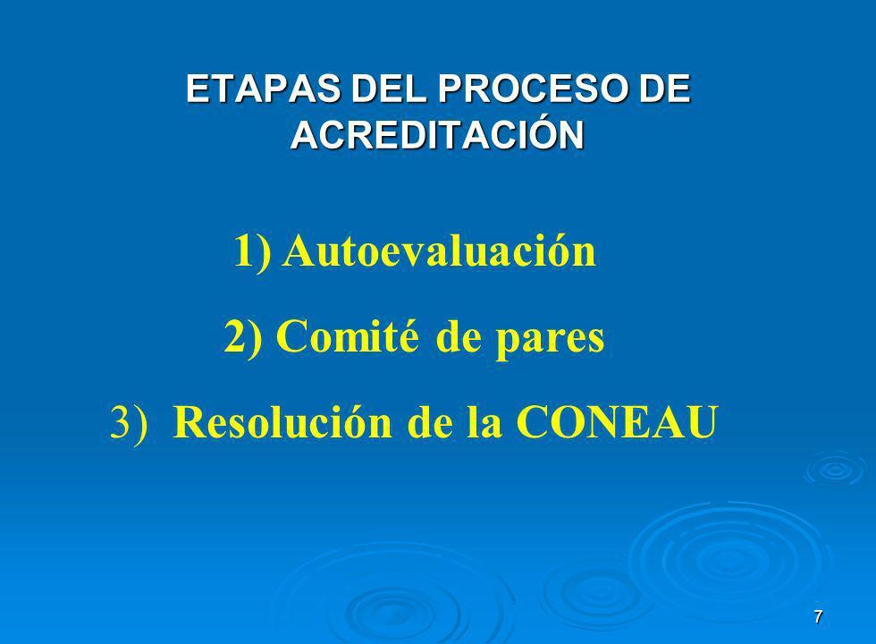 7 ETAPAS DEL PROCESO DE ACREDITACIÓN 1) Autoevaluación 2) Comité de pares 3) Resolución de la CONEAU