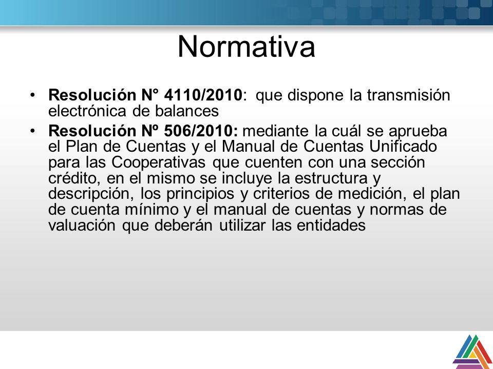 Normativa Resolución N° 4110/2010: que dispone la transmisión electrónica de balances Resolución Nº 506/2010: mediante la cuál se aprueba el Plan de C
