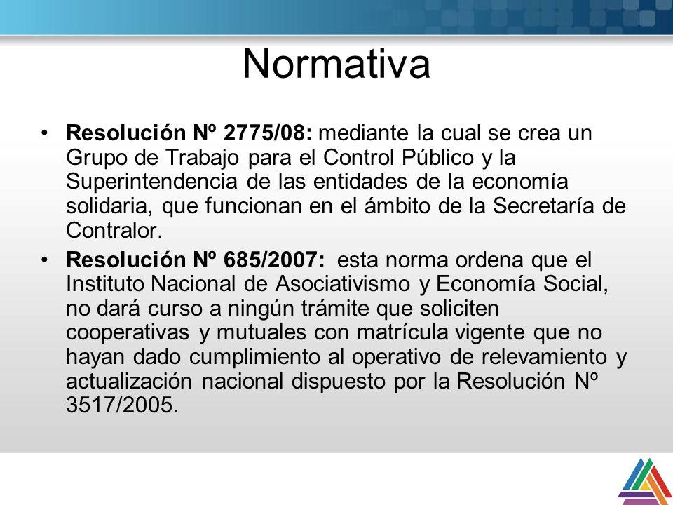 Normativa Resolución Nº 2775/08: mediante la cual se crea un Grupo de Trabajo para el Control Público y la Superintendencia de las entidades de la economía solidaria, que funcionan en el ámbito de la Secretaría de Contralor.