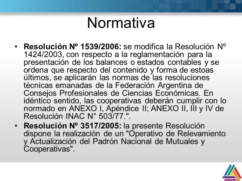Normativa Resolución Nº 1539/2006: se modifica la Resolución Nº 1424/2003, con respecto a la reglamentación para la presentación de los balances o estados contables y se ordena que respecto del contenido y forma de estoas últimos, se aplicarán las normas de las resoluciones técnicas emanadas de la Federación Argentina de Consejos Profesionales de Ciencias Económicas.