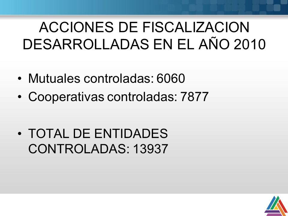 ACCIONES DE FISCALIZACION DESARROLLADAS EN EL AÑO 2010 Mutuales controladas: 6060 Cooperativas controladas: 7877 TOTAL DE ENTIDADES CONTROLADAS: 13937