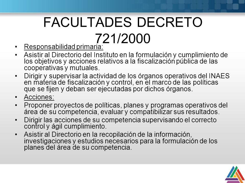 FACULTADES DECRETO 721/2000 Responsabilidad primaria: Asistir al Directorio del Instituto en la formulación y cumplimiento de los objetivos y acciones