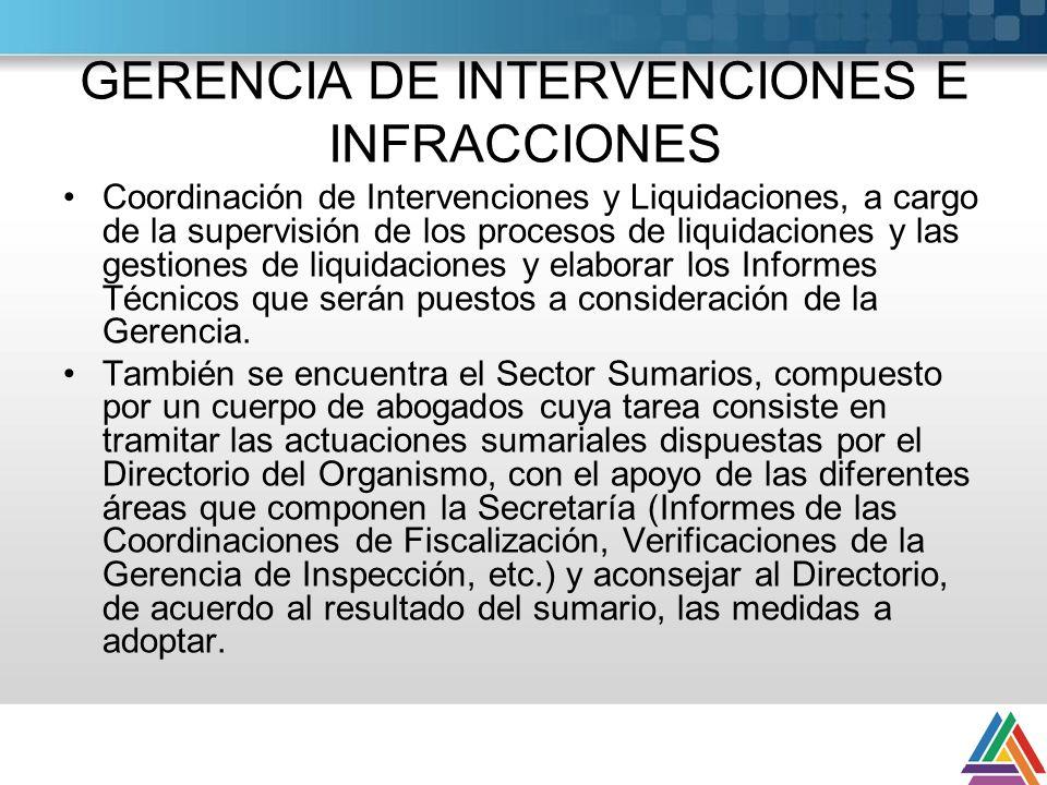 GERENCIA DE INTERVENCIONES E INFRACCIONES Coordinación de Intervenciones y Liquidaciones, a cargo de la supervisión de los procesos de liquidaciones y