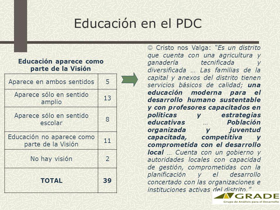 Educación en el PDC Cristo nos Valga: Es un distrito que cuenta con una agricultura y ganadería tecnificada y diversificada … Las familias de la capit