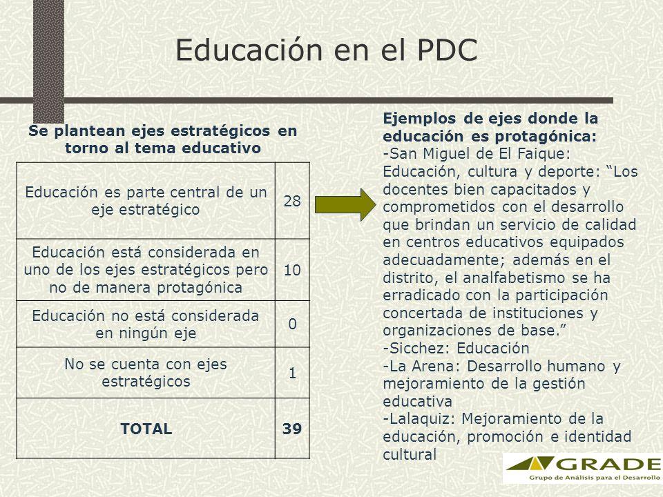 Educación en el PDC Ejemplos de ejes donde la educación es protagónica: -San Miguel de El Faique: Educación, cultura y deporte: Los docentes bien capa