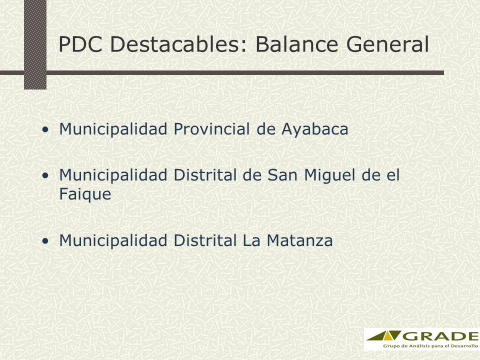 PDC Destacables: Balance General Municipalidad Provincial de Ayabaca Municipalidad Distrital de San Miguel de el Faique Municipalidad Distrital La Mat