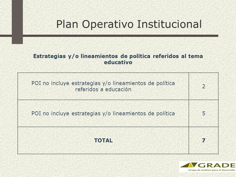 Plan Operativo Institucional Estrategias y/o lineamientos de política referidos al tema educativo POI no incluye estrategias y/o lineamientos de política referidos a educación 2 POI no incluye estrategias y/o lineamientos de política5 TOTAL7