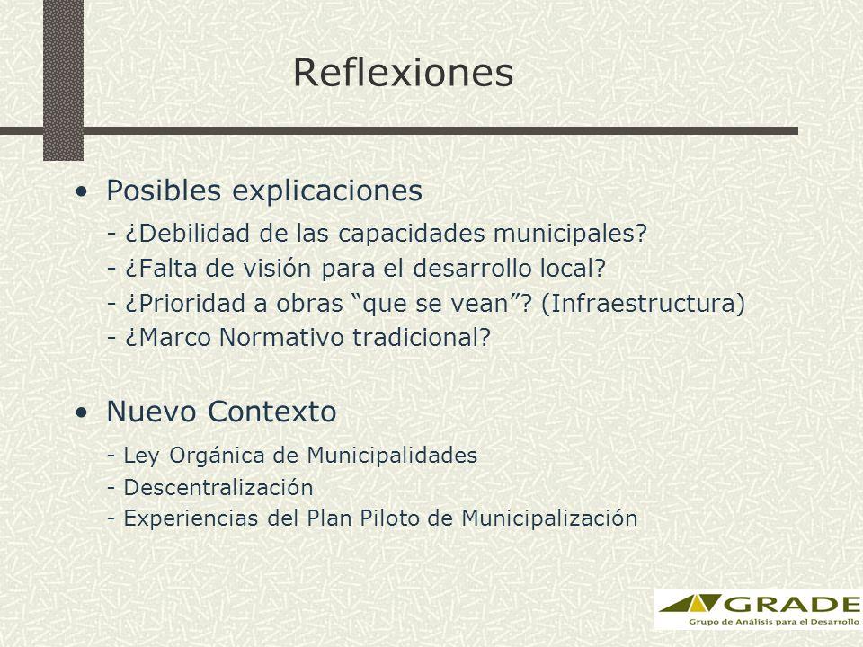 Reflexiones Posibles explicaciones - ¿Debilidad de las capacidades municipales? - ¿Falta de visión para el desarrollo local? - ¿Prioridad a obras que