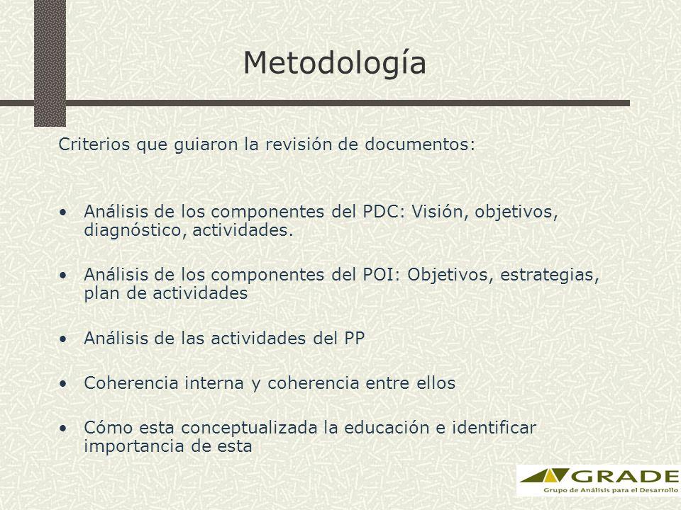 Metodología Criterios que guiaron la revisión de documentos: Análisis de los componentes del PDC: Visión, objetivos, diagnóstico, actividades. Análisi