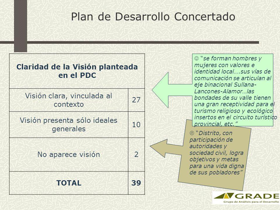Plan de Desarrollo Concertado Distrito, con participación de autoridades y sociedad civil, logra objetivos y metas para una vida digna de sus poblador