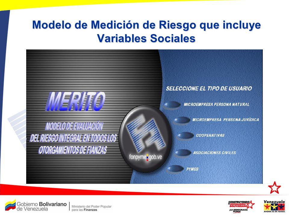 Modelo de Medición de Riesgo que incluye Variables Sociales